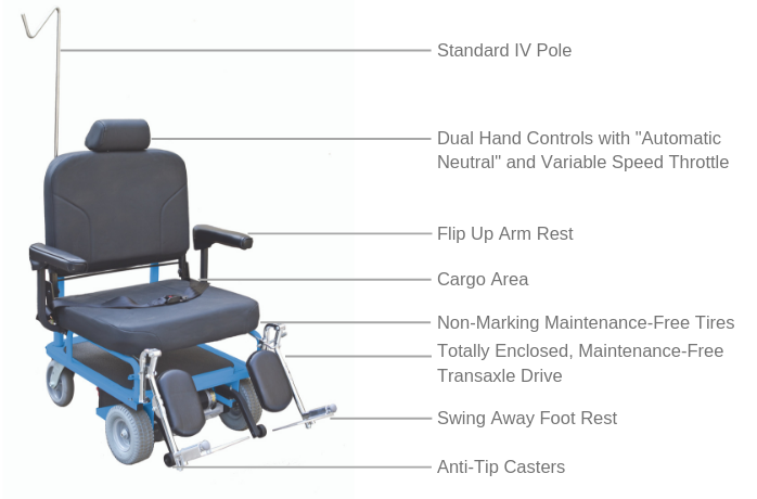 1025 Breez Patient Transport Chair
